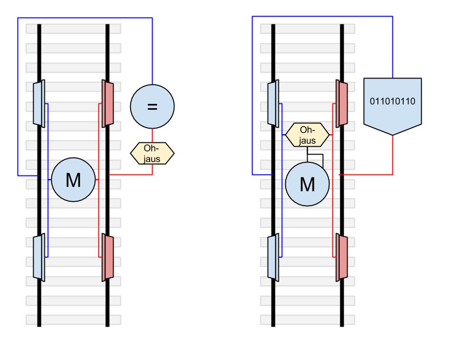 Pienoisjunan analoginen (vas.) ja digitaalinen sähkökäyttö.