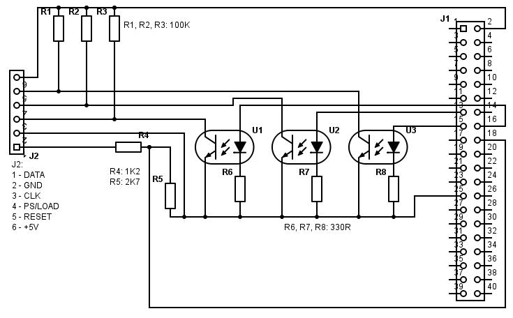 Kuva 2. S88-väylän kytkentä Raspberry Pin 40-nastaiseen laajennusliittimeen
