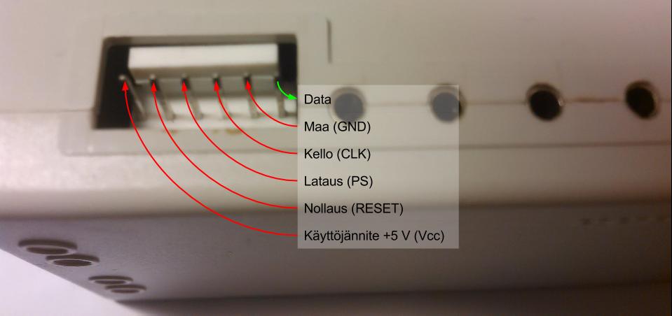 Kuva 1. S88-väylän johtimet toimintoineen