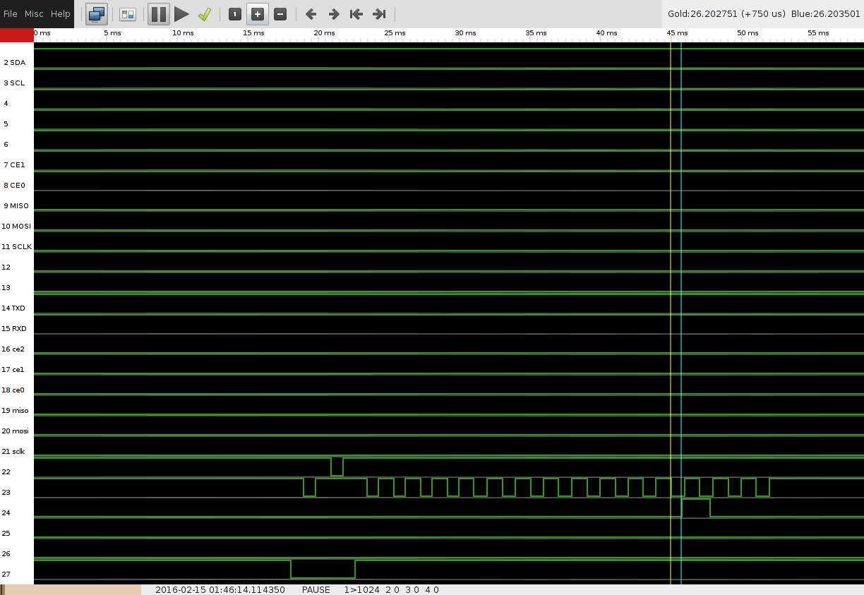 Kuva 4. S88-väylän signaalit piscope-ohjelmassa